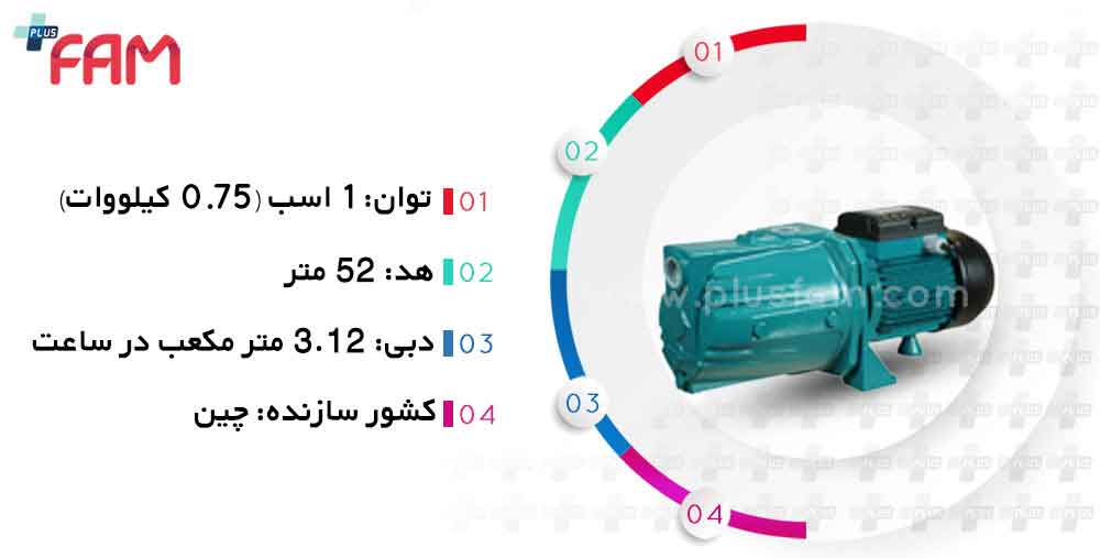 مشخصات فنی پمپ Anshi مدل SAH100