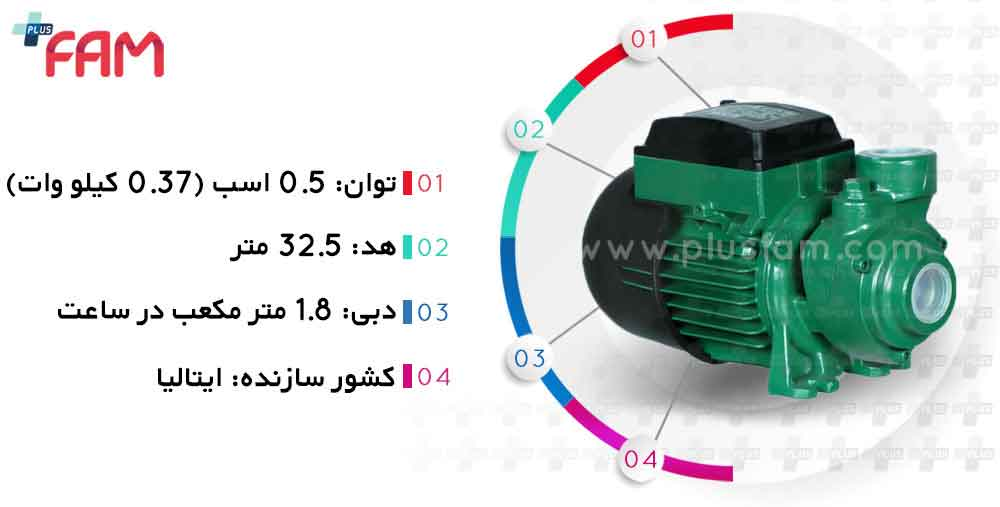 مشخصات فنی پمپ DAB مدل KPF30/16M