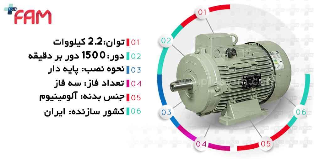 مشخصات فنی الکتروموتور الکتروژن 2.2 کیلووات 1500 دور