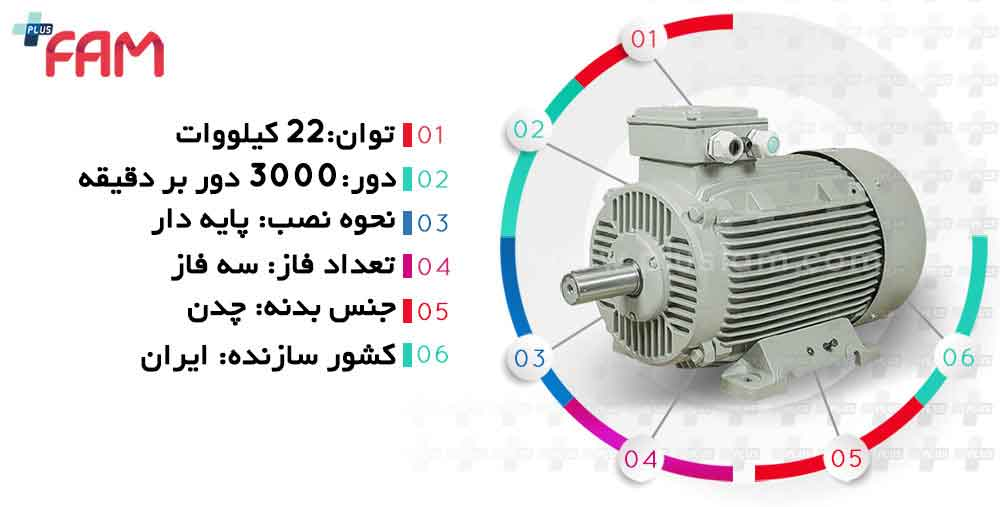 مشخصات فنی الکتروموتور موتوژن 22 کیلووات 3000 دور