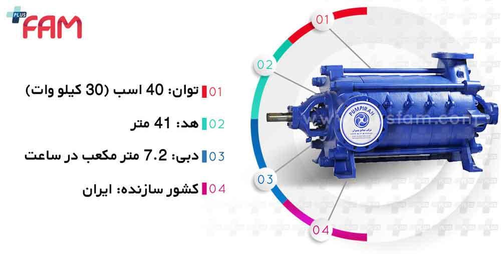 مشخصات فنی پمپ Pumpiran مدل WKL80/6