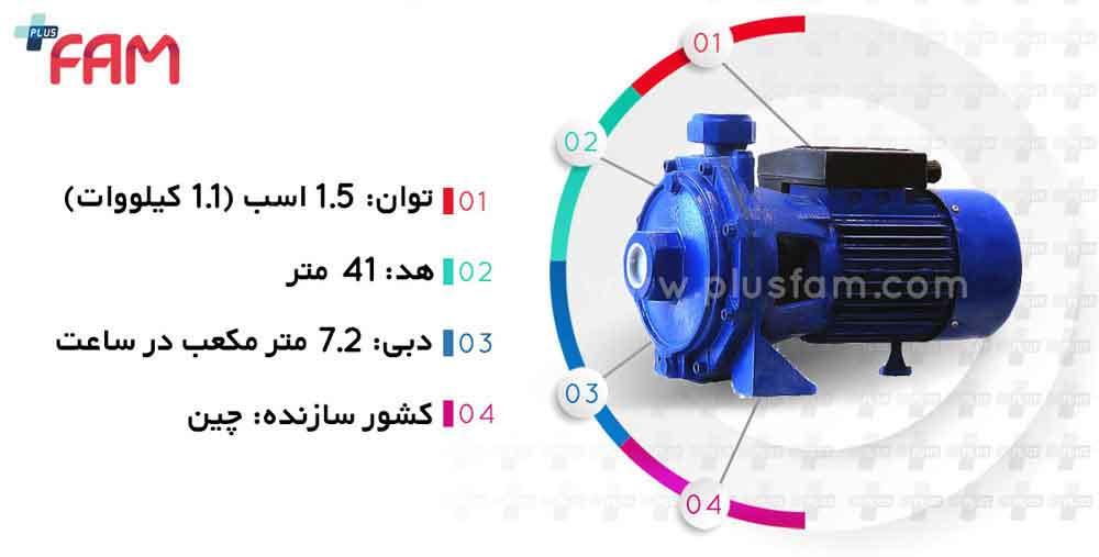 مشخصات فنی پمپ Stream مدل SCM2-52