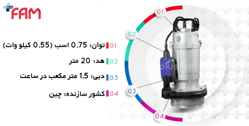 مشخصات فنی پمپ کف کش استریم QDX1.5-25-0.55A تکفاز یک اینچ 25 متری فلوتردار