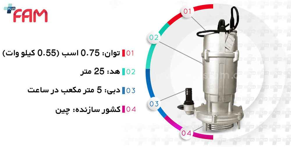 مشخصات فنی پمپ کف کش استریم SQD1.5-25-0.55 d یک اینچ