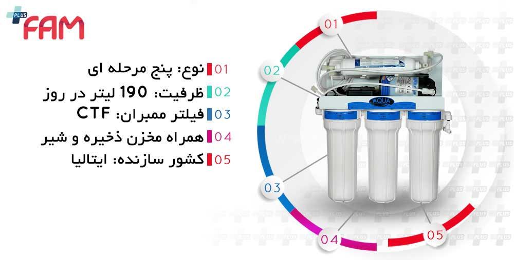 مشخصات فنی دستگاه تصفیه آب خانگی آکوا 5 مرحله ای اسمز معکوس