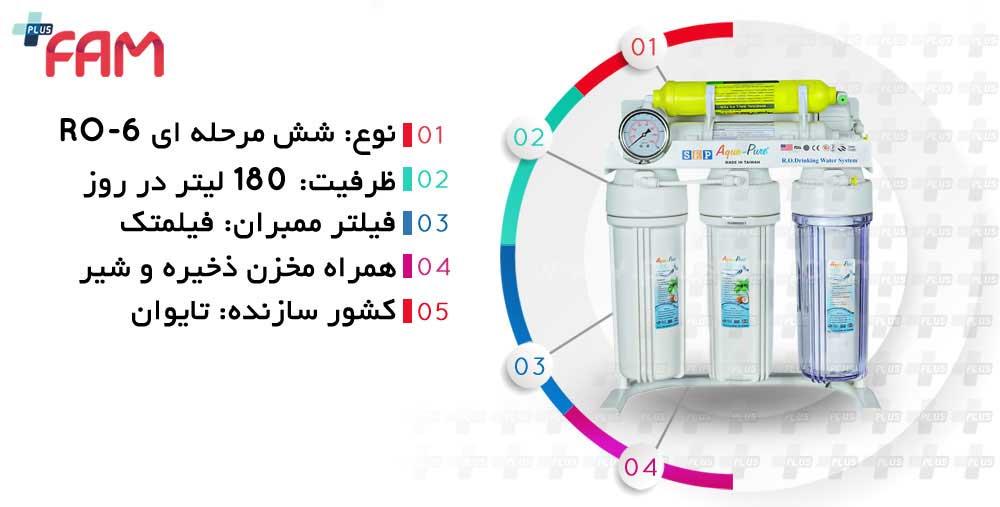 مشخصات فنی دستگاه تصفیه آب خانگی آکوا پیور 6 مرحله ای
