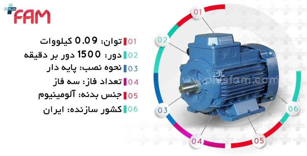مشخصات فنی الکتروموتور موتوژن 0.09 کیلووات 1500 دور