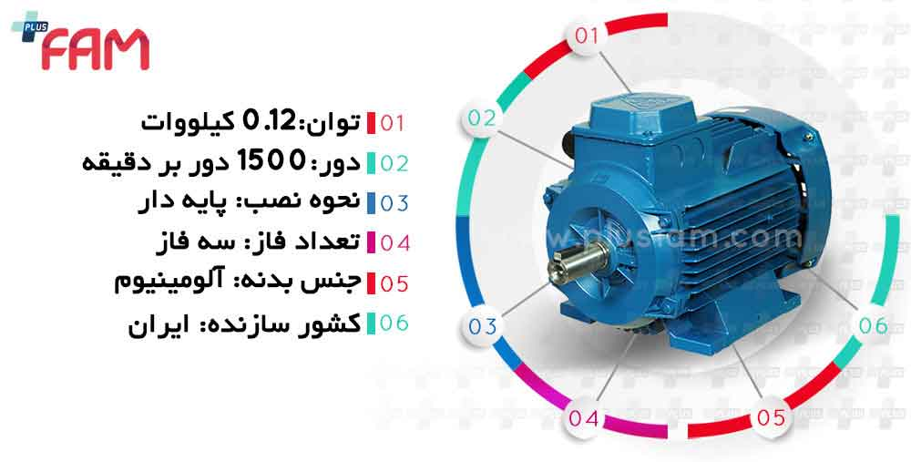 مشخصات فنی الکتروموتور موتوژن 0.12 کیلووات 1500 دور