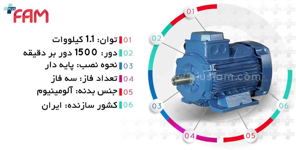 مشخصات فنی الکتروموتور موتوژن 1.1 کیلووات 1500 دور