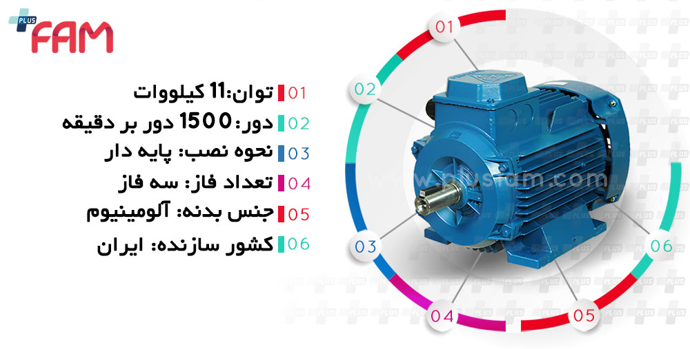 مشخصات فنی الکتروموتور موتوژن 11 کیلووات 1500 دور