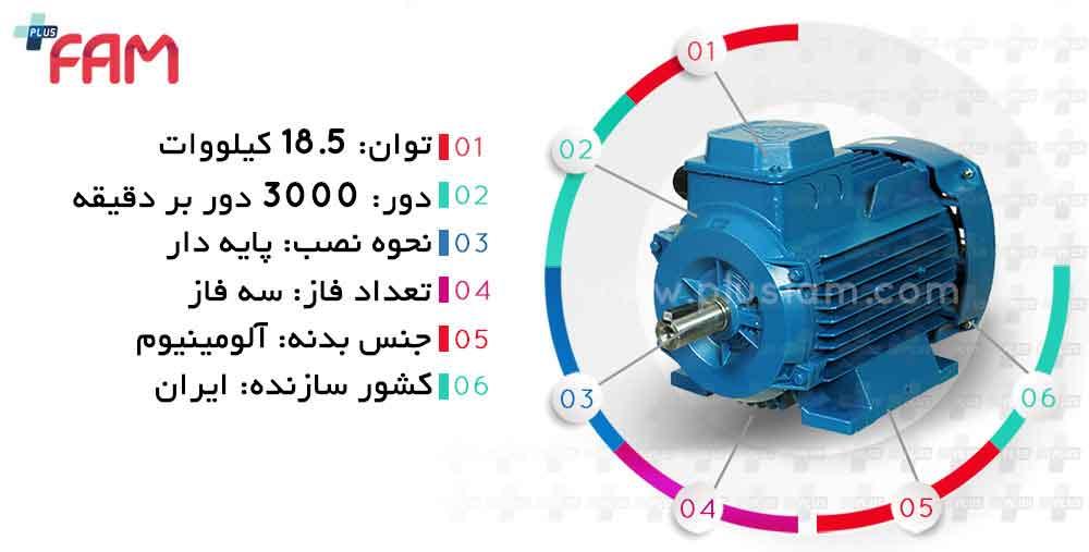 مشخصات فنی الکتروموتور موتوژن 18.5 کیلووات 3000 دور