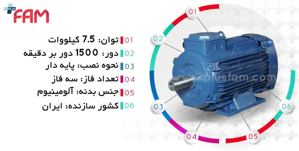 مشخصات فنی الکتروموتور موتوژن 7.5 کیلووات 1500 دور
