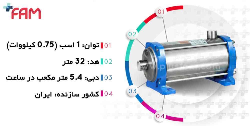 مشخصات فنی پمپ راد 3SS03