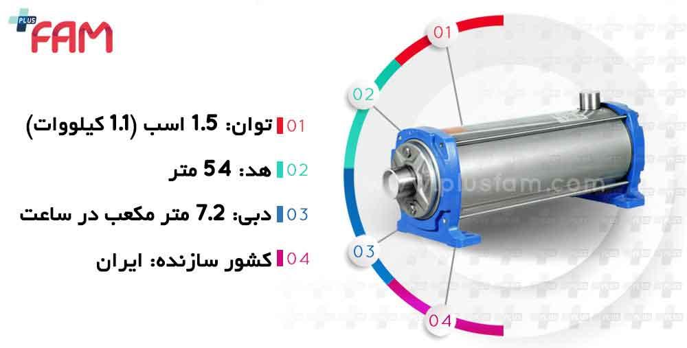 مشخصات فنی پمپ راد 5PS05