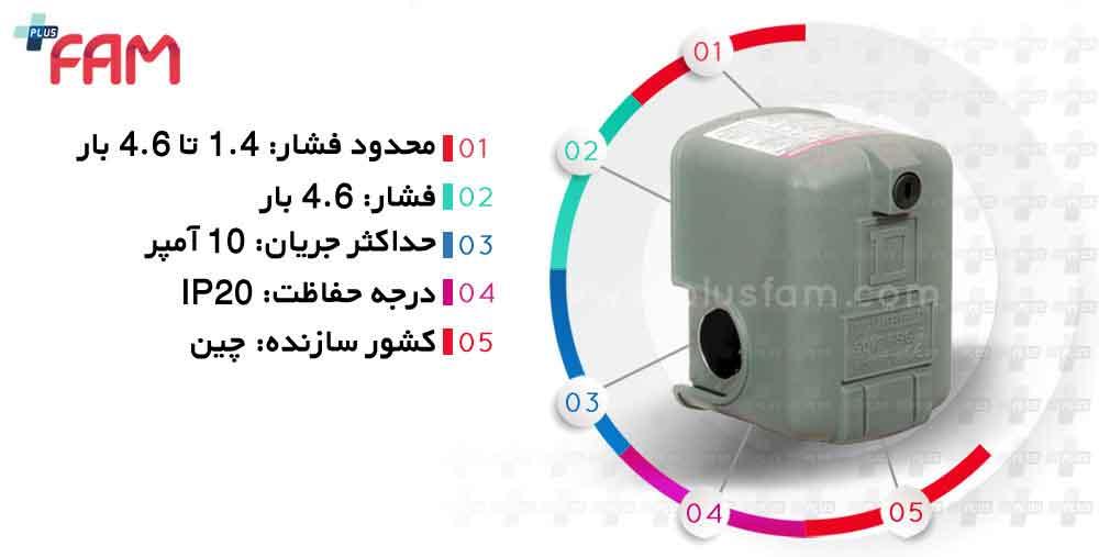 مشخصات فنی کلید اتوماتیک SQUAR D مدل FSG 2