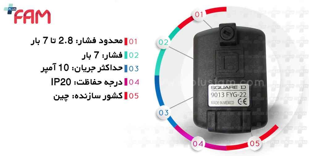 مشخصات فنی کلید اتوماتیک SQUAR D مدل FYG 22