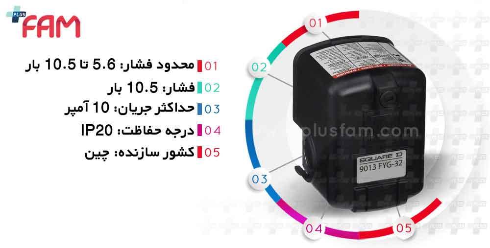 مشخصات فنی کلید اتوماتیک SQUAR D مدل FYG 32