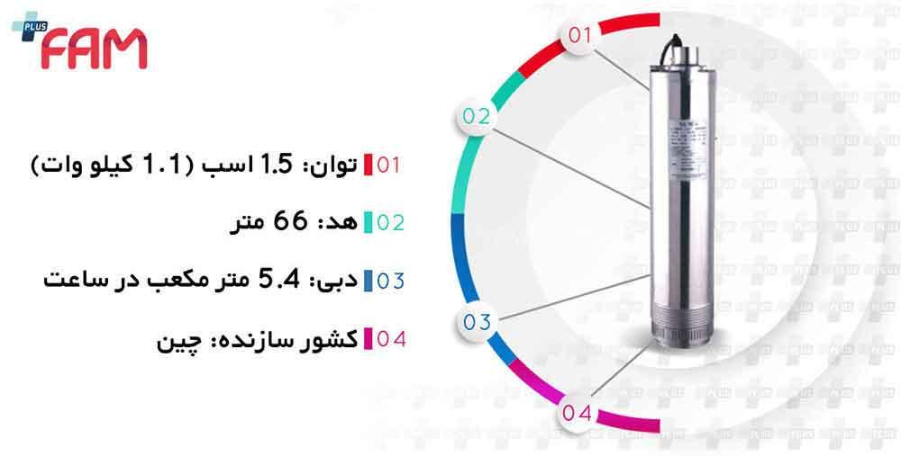 مشخصات فنی پمپ کف کش استریم SCM6 تکفاز بدنه استیل ¼1 اینچ خازن بیرون 66 متری