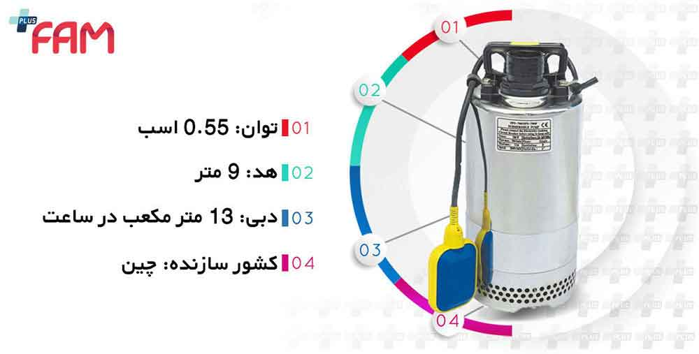 مشخصات فنی پمپ کف کش استریم SPS-400F بدنه استیل 2 اینچ فلوتر دار