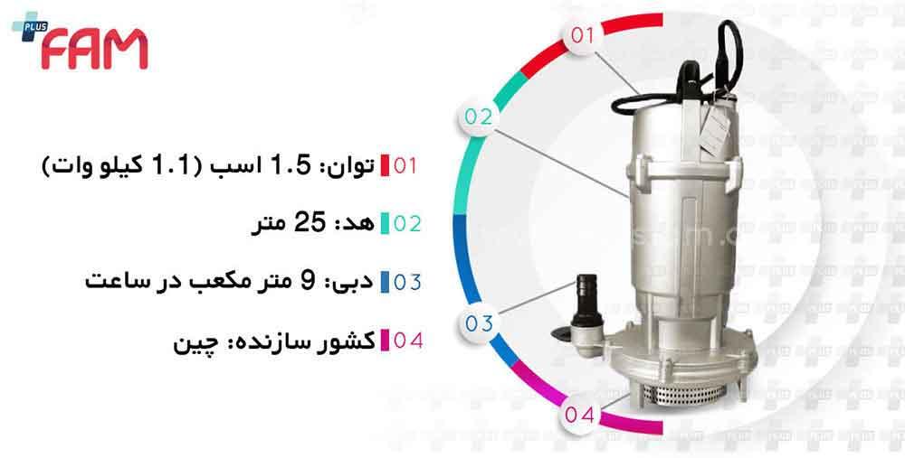مشخصات فنی پمپ کف کش استریم SQD6-25-1.1 تکفاز 1 و 1/2 اینچ 25 متری