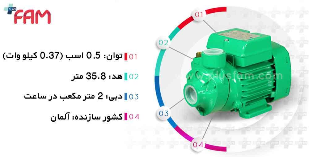 مشخصات فنی پمپ Wilo مدل Hiperi 1-4