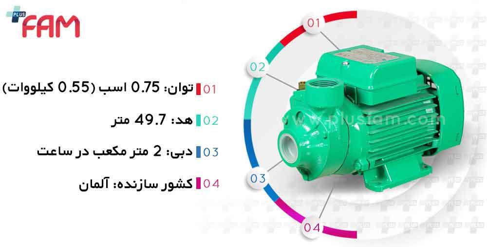 مشخصات فنی پمپ Wilo مدل Hiperi 1-5
