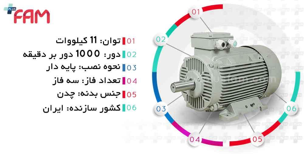 مشخصات فنی الکتروموتور موتوژن 11 کیلووات 1000 دور چدنی