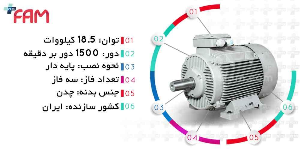 مشخصات فنی الکتروموتور موتوژن 18.5 کیلووات 1500 دور