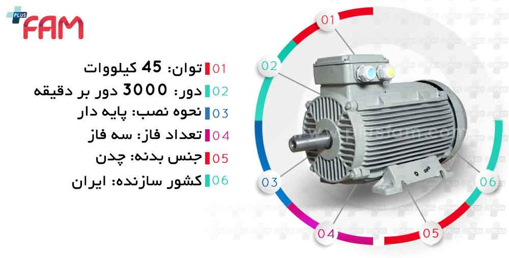 مشخصات فنی الکتروموتور موتوژن 45 کیلووات 3000 دور