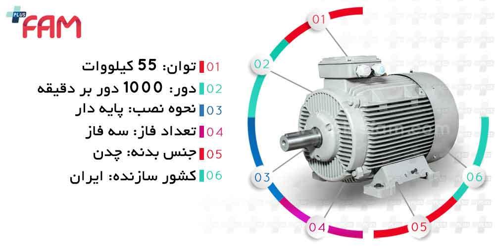 مشخصات فنی الکتروموتور موتوژن 55 کیلووات 1000 دور