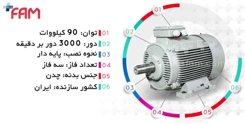 مشخصات فنی الکتروموتور موتوژن 90 کیلووات 3000 دور