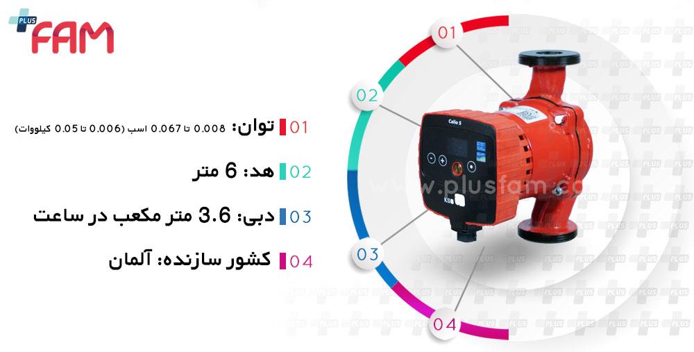 مشخصات فنی پمپ سیرکولاتور خطی KSB 30-60 تک فاز