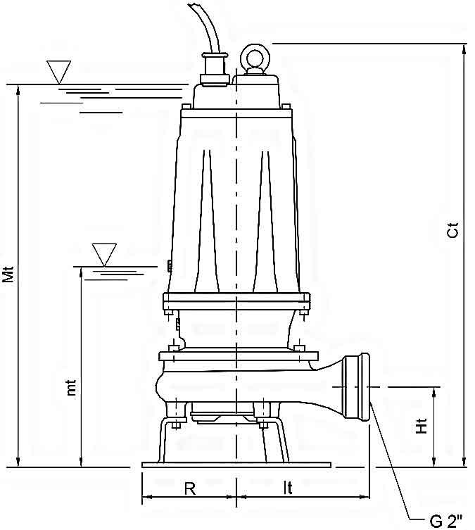 ابعاد پمپ لجن کش پنتاکس DTRT200
