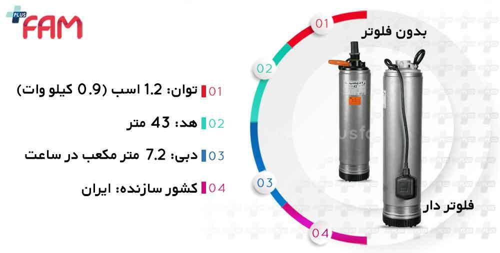 مشخصات فنی پمپ کف کش راد 12ss02-137