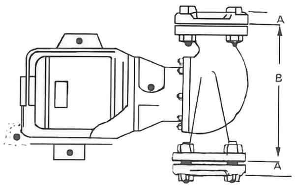 ابعاد پمپ سیرکولاتور سمنان انرژیs100 یک اینچ تک فاز