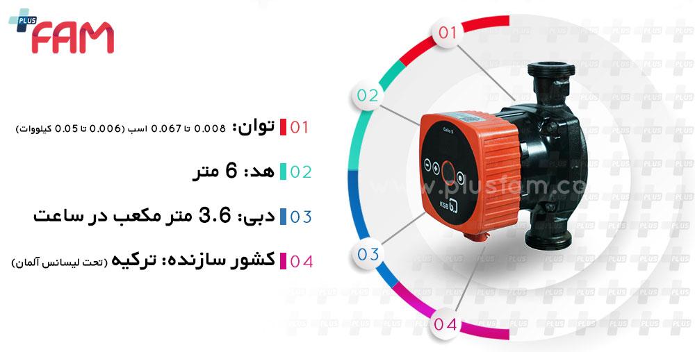 مشخصات فنی پمپ سیرکولاتور خطی KSB 25-60 تک فاز