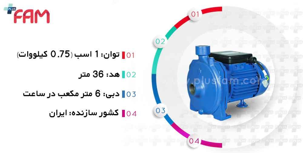 مشخصات فنی پمپ ابارا CMA 1.00 M