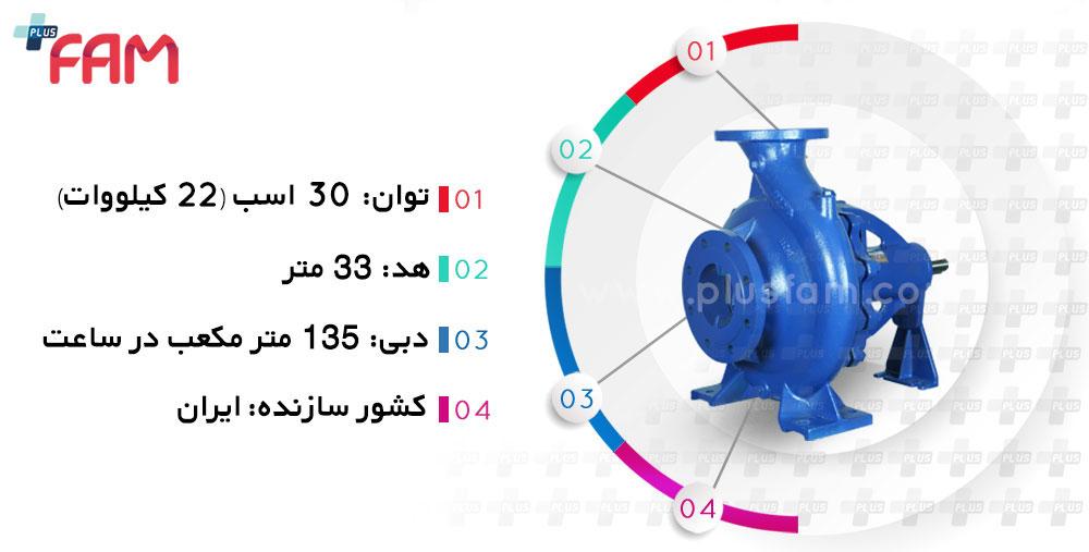 مشخصات فنی پمپ پمپیران EN100-315