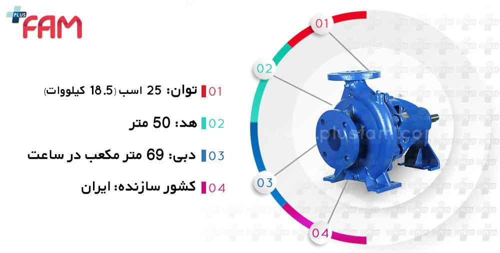 مشخصات فنی پمپ پمپیران EN50-200