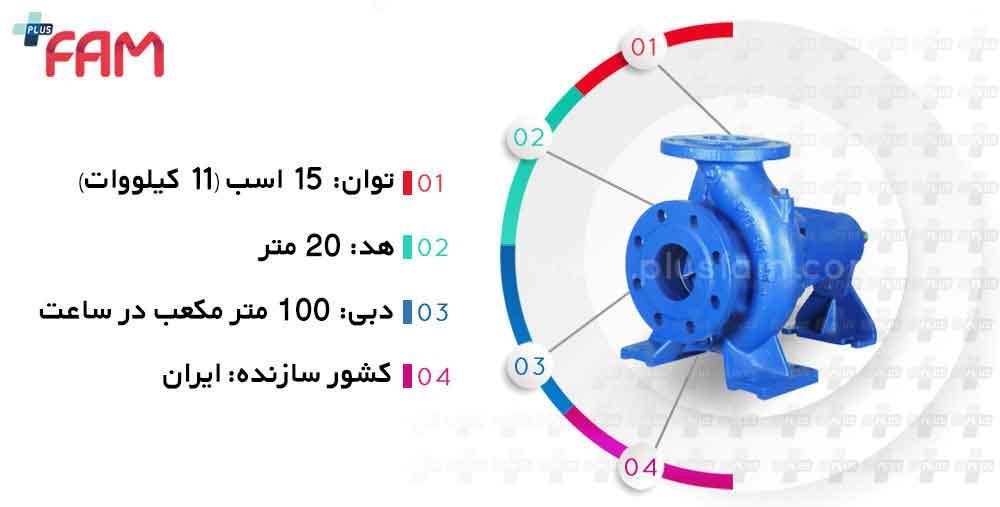 مشخصات فنی پمپ پمپیران EN65-125
