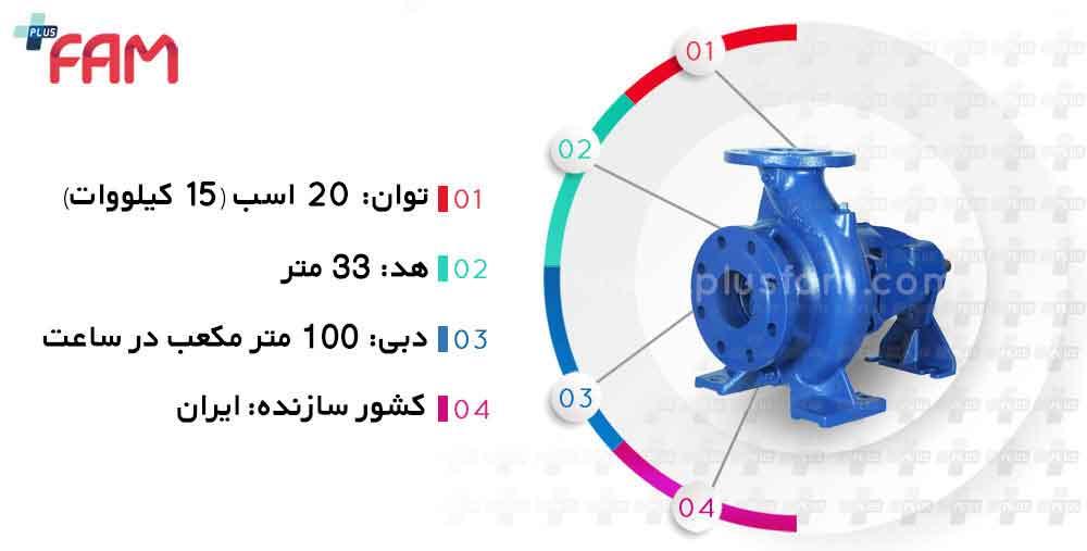 مشخصات فنی پمپ پمپیران EN65-160