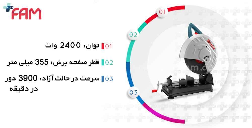 مشخصات فنی اره پروفیل بر رونیکس 5902