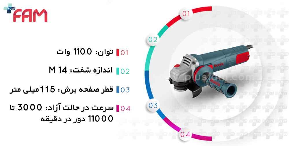 مشخصات فنی مینی فرز رونیکس 3100
