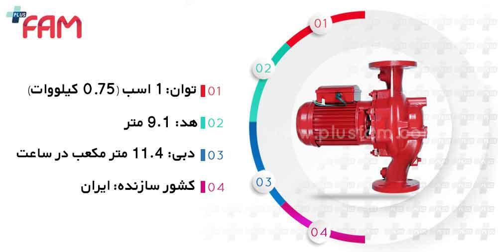 مشخصات فنی پمپ سیرکولاتور سمنان انرژی 16-50 تک فاز