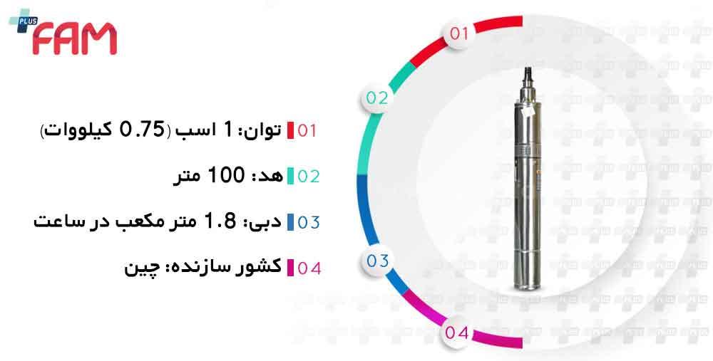 مشخصات فنی پمپ استریم SQGYD 1.8-100-0.75