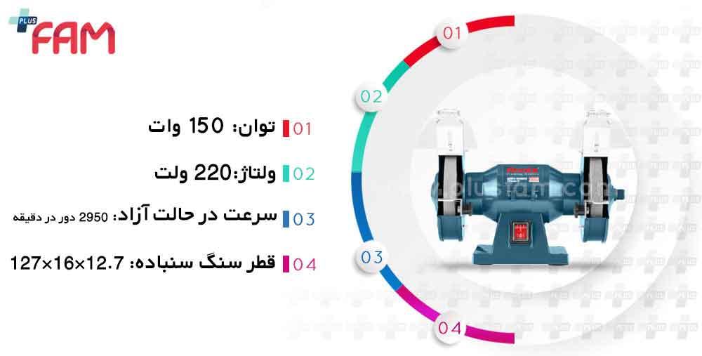 مشخصات فنی چرخ سنباده رونیکس 3509N