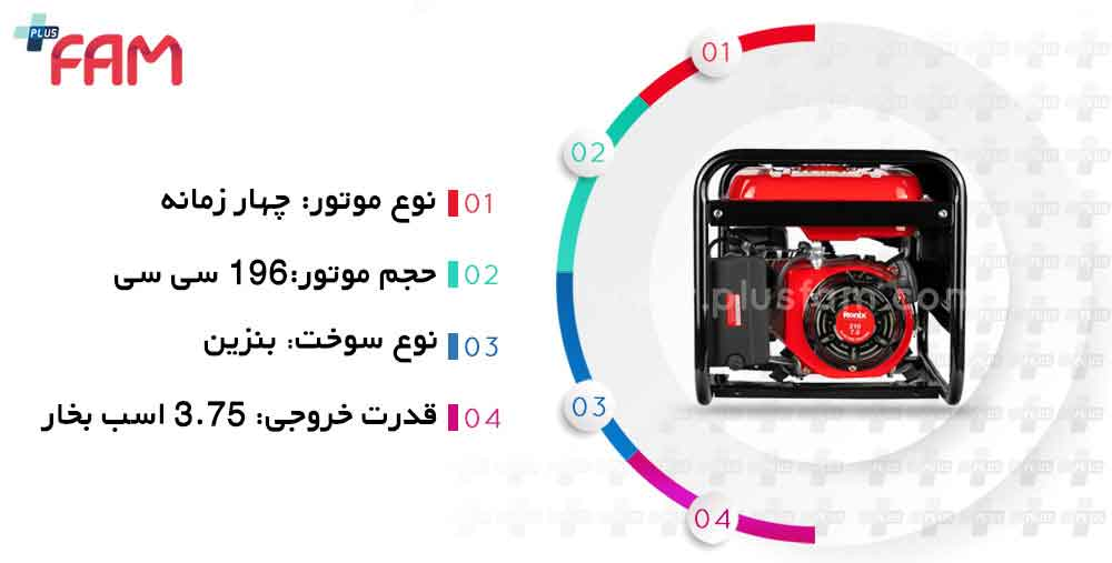 مشخصات فنی موتور برق رونیکس RH-4728