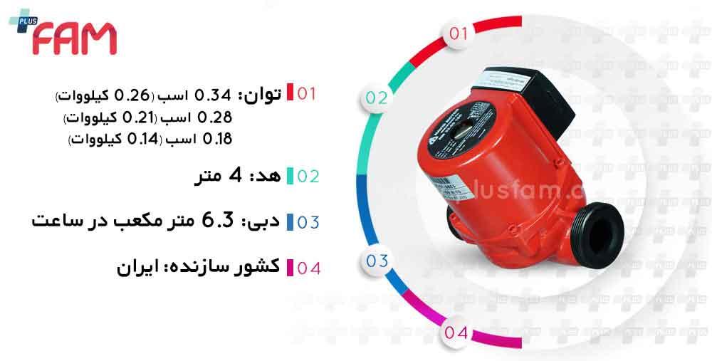 مشخصات فنی پمپ سیرکولاتور سمنان انرژی NM 32-80 180