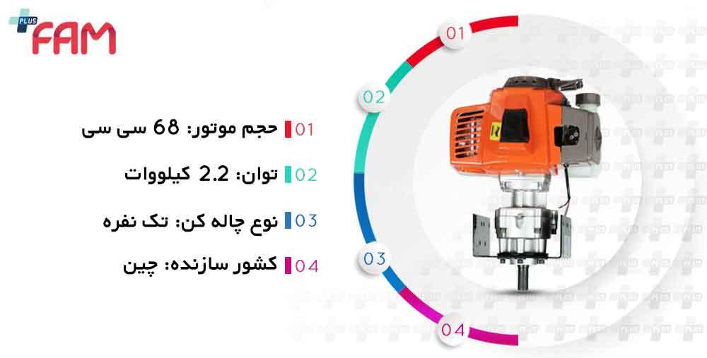 مشخصات فنی چاله کن SKN 1E48F