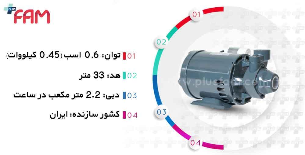 مشخصات فنی پمپ دیزل ساز DM16
